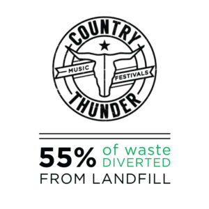 country thunder calgary waste diversion green event services