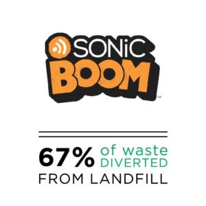sonic boom edmonton waste diversion green event services