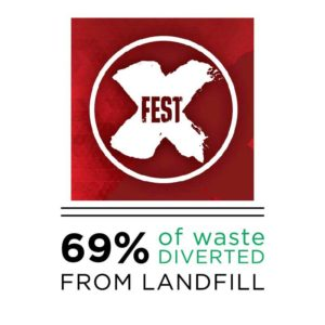 x-fest calgary waste diversion green event services